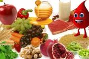 اطعمة فقر الدم للحامل و الاطفال
